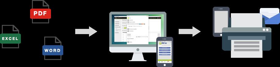 Faxde Professionelle Software Für Den Online Versand Von Fax Sms
